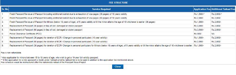passport kaise banta hai fees structure